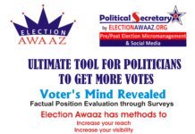 Voter's Mind Revealed Election awaaz